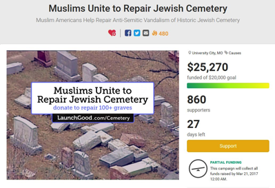 Image of a successful funding campaign to repair overturned Jewish gravestones